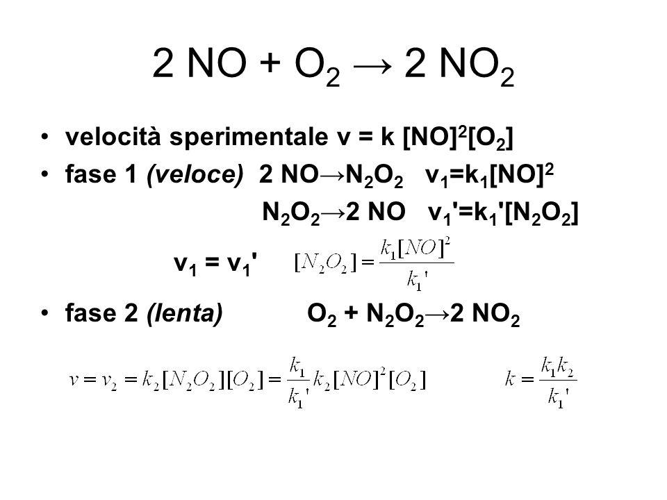 2 NO + O2 → 2 NO2 velocità sperimentale v = k [NO]2[O2]